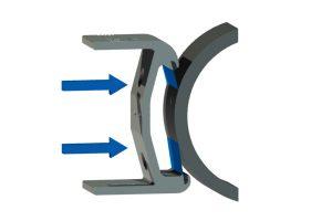 AkeBoose NOVA Compact low pressure doctoring principle